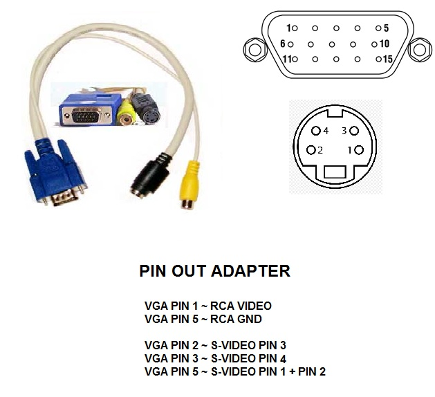 4459d1092178646 vga rca pin out help tv01 06 vga to rca cable wiring diagram on wiring diagram 2 way switch