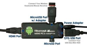 1370528912_517636643_1-Pictures-of--Android-Smart-TV-Mini-Pc