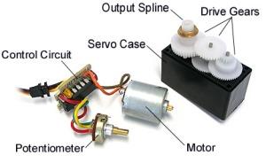 http://4.bp.blogspot.com/-KP3TLIzBzro/UD1xj8iJWZI/AAAAAAAAA6g/FpjemSF561E/s1600/Servo+Motor+3.jpg